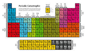 periodic table science book awesome infographic a periodic table of disasters periodic table