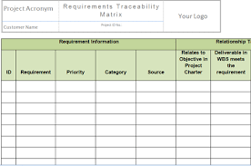 templates project management templates