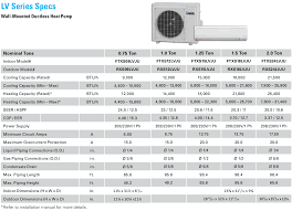 ductless mini split cassette best 10453 lg ceiling cassette installation industrial chillers