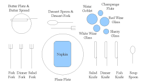 Dining Room Furniture Layout Dining Table Layout Template Dining Room Decor Ideas And