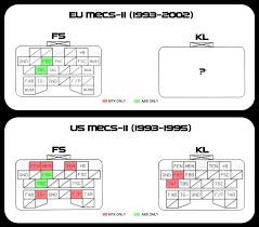 abs problem 626 99 european model 1993 2002 2l i4 mazda626