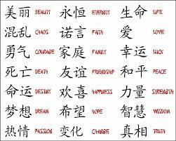 japanese tattoo on wrist japanese tattoo symbols kanji designs tattoos pinterest