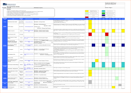 100 team meeting agenda template best solutions of 5 team