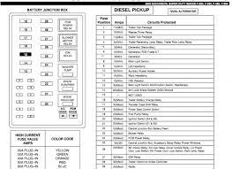2004 ford f350 fuse box diagram wiring amazing wiring diagram