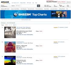 amazon cloud black friday shazam charts launch on amazon mp3 shazam