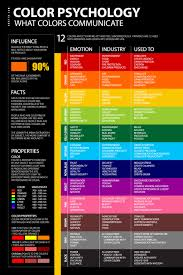 Blue And Red Color Combination by Color Meaning And Psychology Of Red Yellow Orange Pink Blue