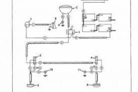 mesmerizing 1991 ezgo wiring diagram pictures wiring schematic