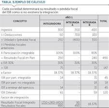 tablas y tarifas isr pagos provisionales 2016 collection of sat tablas y tarifas 2016 sueldos y salarios tablas