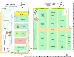 Garden Plot Layout Vegetable Garden Layout Planner Free The Garden Inspirations