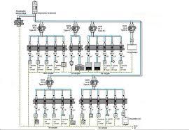 tableau electrique pour cuisine les sché électriques des installations domestiques leroy merlin
