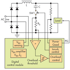 limit inrush current in ac dc power supplies and rectifiers