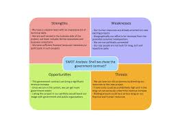 Ojt Portfolio Sample Swot Analysis For A Small Independent Bookstore Swot Analysis