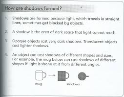 light and shadows lesson plans std 2 science light life long sharing
