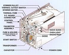 the purpose of the typical high voltage transformer used in