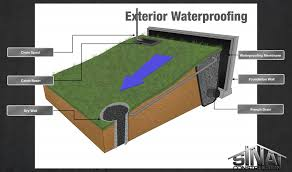 Interior Basement Waterproofing Membrane by Basement Waterproofing Systems Incredible Basement Design Exterior