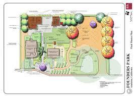 Sample Interpretive Text Ron Thomson CompassRon Thomson Compass - Backyard orchard design