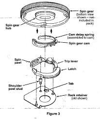 whirlpool washer transmission repair lee devlin u0027s website