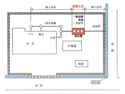 building guidelines drawings section f plumbing sanitation