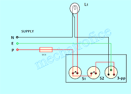 ceiling fan wiring diagram light switch house electrical stunning