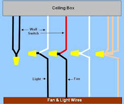 How To Connect Light Fixture Wires Ceiling Fan Wiring Circuit Style 11