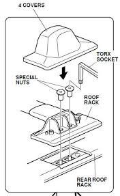 honda crv roof rack installation removing plastic cover on the crv roof rack help