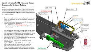 ar15 80 9mm gpm 9 billet lower glock mag raw w kit atomic