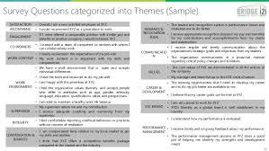employee engagement analytics suite u2013 empower demo