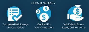 Money Making Online Surveys - rewarding ways make money online best paid survey site
