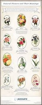 flowers for funeral services funeral flowers and their meanings infographics