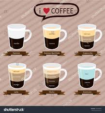 espresso macchiato coffee infographic elementstypes coffee drinks stock vector