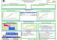 project portfolio dashboard template excel fern spreadsheet