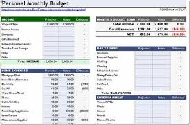 personal business budget excel template spreadsheetbusiness budget