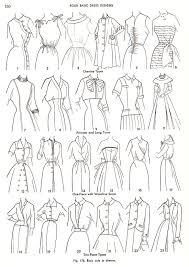 best clothing design name ideas contemporary interior design ideas