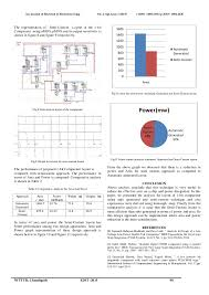 layout design cmos layout design analysis of cmos comparator using 180nm technology