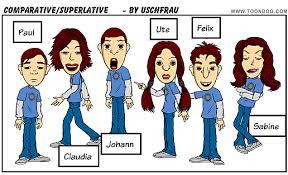 free intermediate level german worksheets grammar vocabulary audio