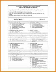 Computer Skills List Resume Medical Assistant Skills Checklist Technician Resume Template Best