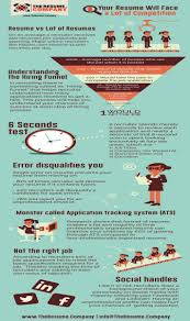 Monster Jobs Resume Update by Useful Tips Www Telfed Org Il