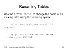 Change Table Name In Mysql Working With Databases And Mysql