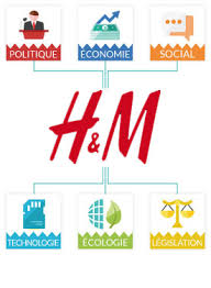 siege social h m h m etudes analyses marketing et communication de h m