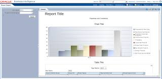 cost to build report building on subject areas oracle bi publisher blog