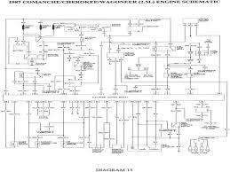 95 jeep yj wiring diagram horn 1992 jeep wrangler wiring diagram