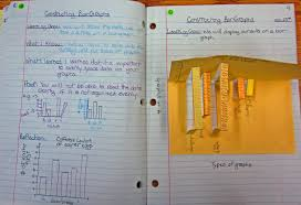 runde u0027s room math journal sundays pop up bar graphs