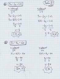 y intercept worksheets worksheets