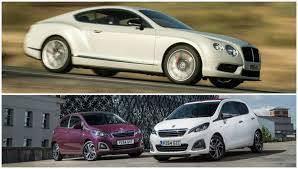 sales peugeot bentley announces record global 2014 sales should the peugeot 208