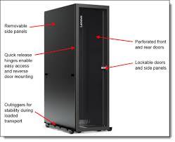 Pocket Hinges Cabinet Door by Lenovo 42u 1200mm Deep Racks Product Guide U003e Lenovo Press
