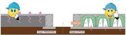 vespaio ghiaia cupolex vespaio aerato per edilizia pontarolo engineering
