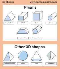 Symmetrical Shapes Worksheets Gcse Maths Geometry Worksheets Fun Geometry Worksheets