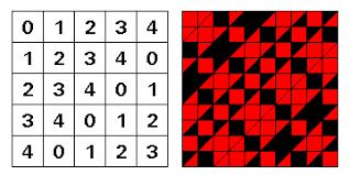 modulo art pattern grade 8 modular art gigamaster