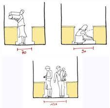 hauteur d une cuisine aménagement d une cuisine les 5 règles à connaître côté maison