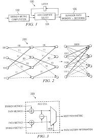 patent us20040120427 branch metric unit duplication for high